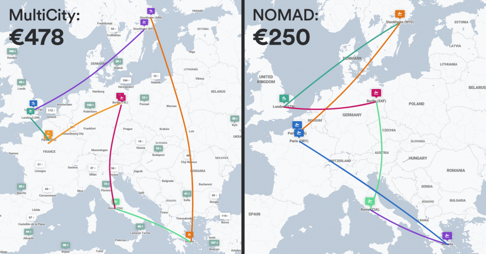 A trip generated by NOMAD will cost you €250 while a regular multi-city journey will cost you almost twice as much, even though you visit the same destinations — Kiwi.com